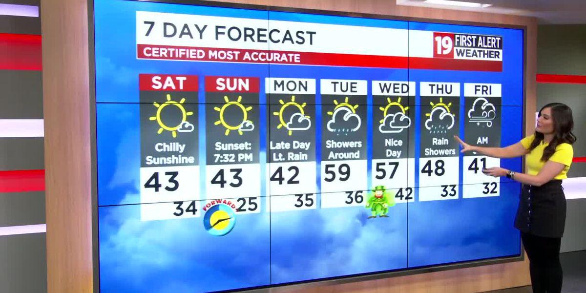 Northeast Ohio weather: Cooler-than-average through the weekend, rain returns Monday