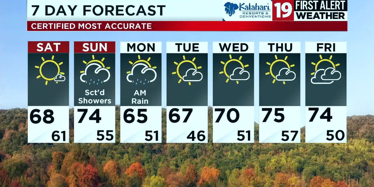 Northeast Ohio weather: Coldest temperatures since May arrive Friday night