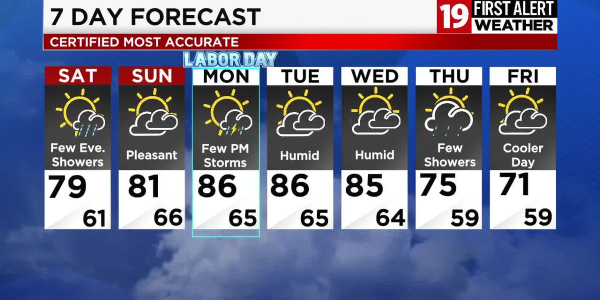 Northeast Ohio weather: Gorgeous Labor Day weekend ahead, a few evening showers Saturday