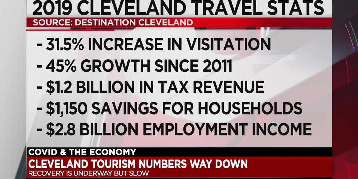 Record-setting year for visitors setting Cleveland up for a quicker recovery from COVID