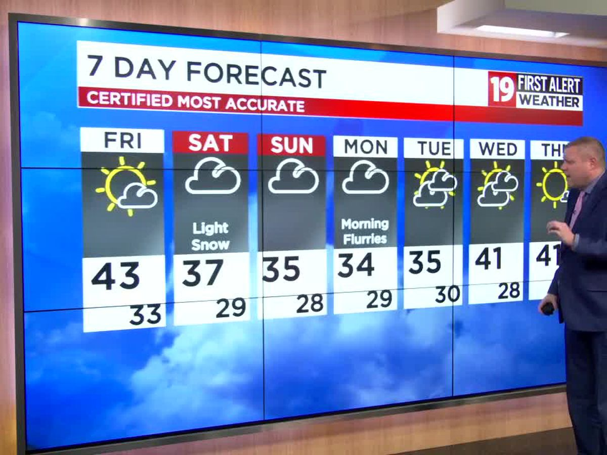 Northeast Ohio weather: A few more flakes on tap for the weekend