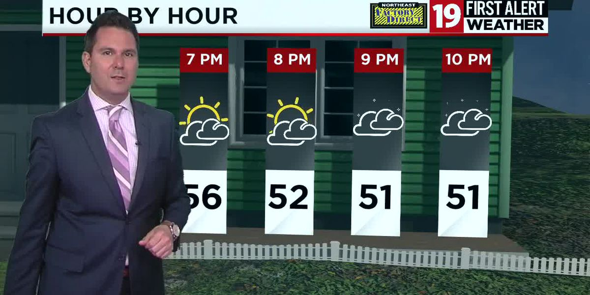 Northeast Ohio weather: Another round of rain early Tuesday