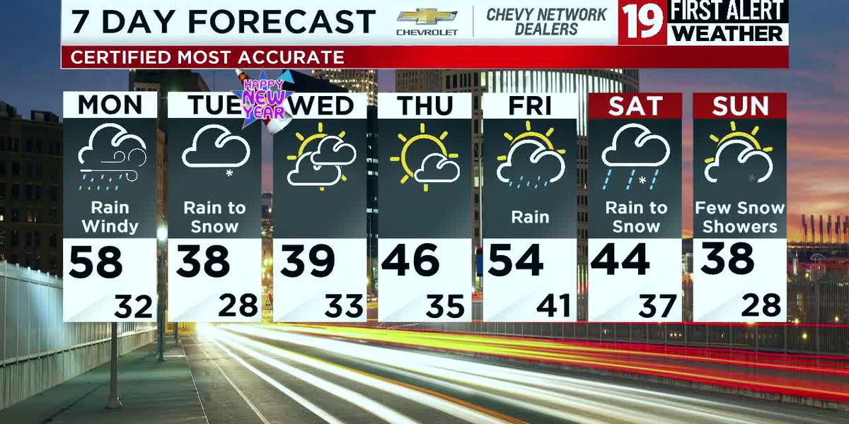 Northeast Ohio weather: Rain and wind to start Monday