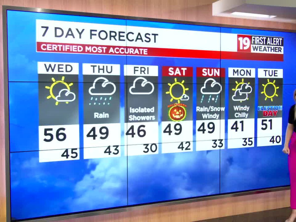 Northeast Ohio weather: Widespread rain arrives Thursday, first flakes of the season late this weekend