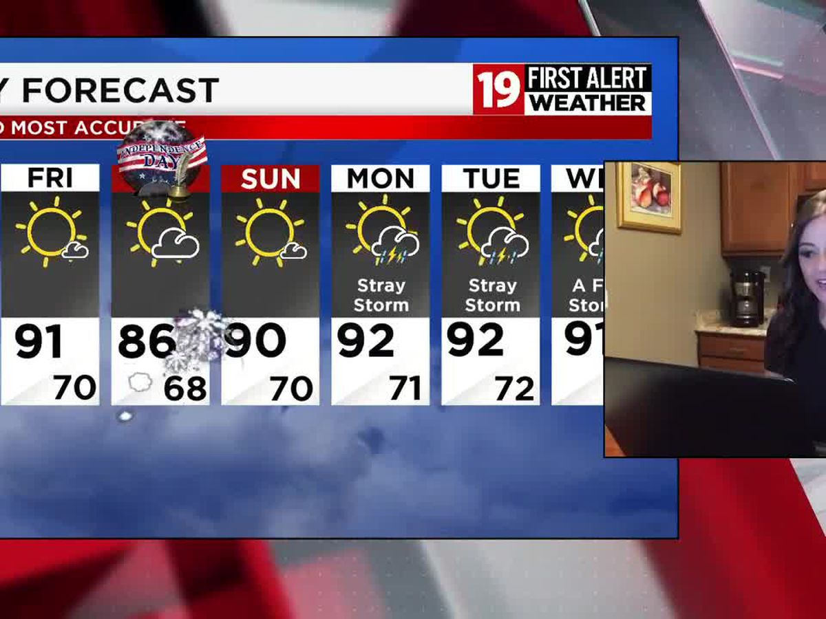 Northeast Ohio weather: Temperatures heating up by the end of the week