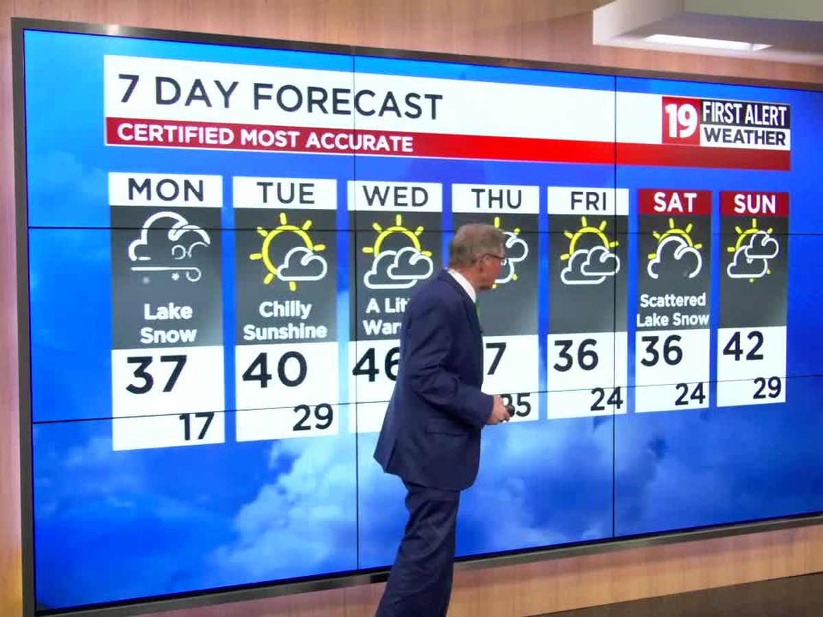 19 First Alert Disruptive Weather Day: March is in like a lion with gusty winds, lake effect snow