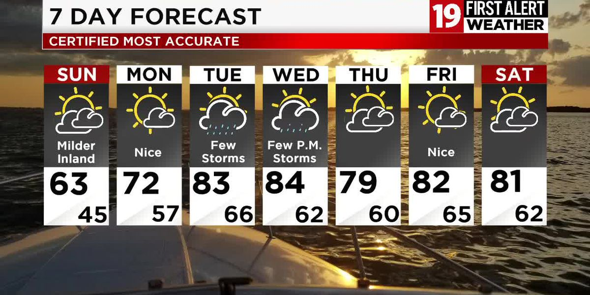 Northeast Ohio Weather: Warming back up this week