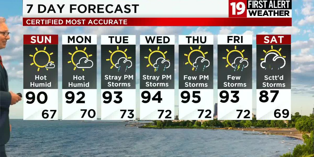 Northeast Ohio weather: Heat wave begins today!