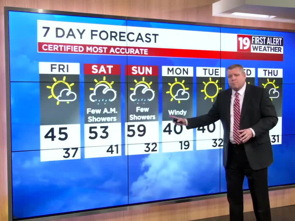 Northeast Ohio weather: Warmer than normal temperatures this weekend with morning showers