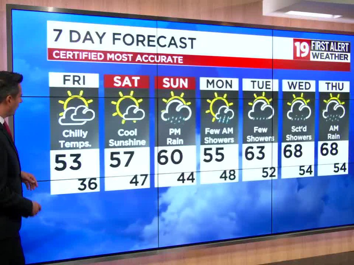 Northeast Ohio weather: Colder air moving in now, hit or miss lake effect rain overnight