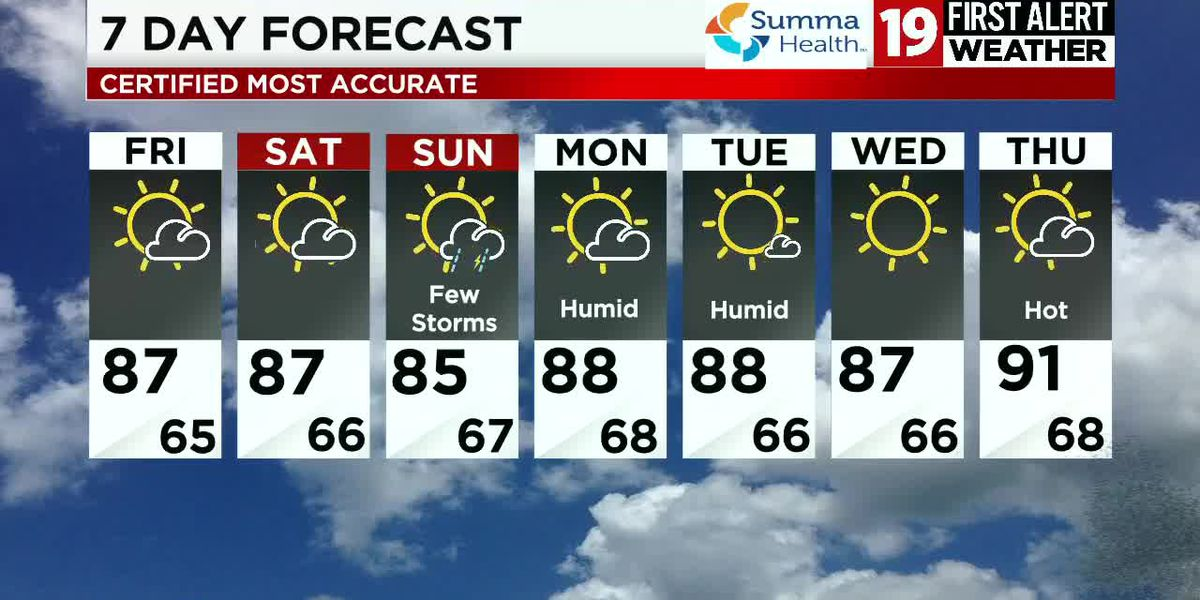 Northeast Ohio weather: Heat and humidity ramp up over the weekend, storms return on Sunday