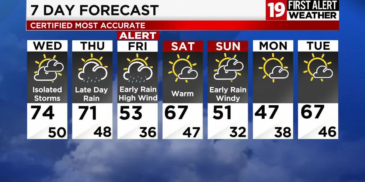 19 First Alert Weather Days: Strong storm to bring heavy rain, high wind on Thursday into Friday