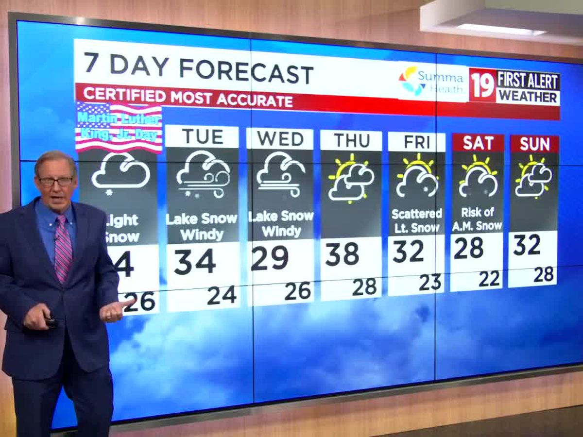 Northeast Ohio weather: Seasonable January temperatures return