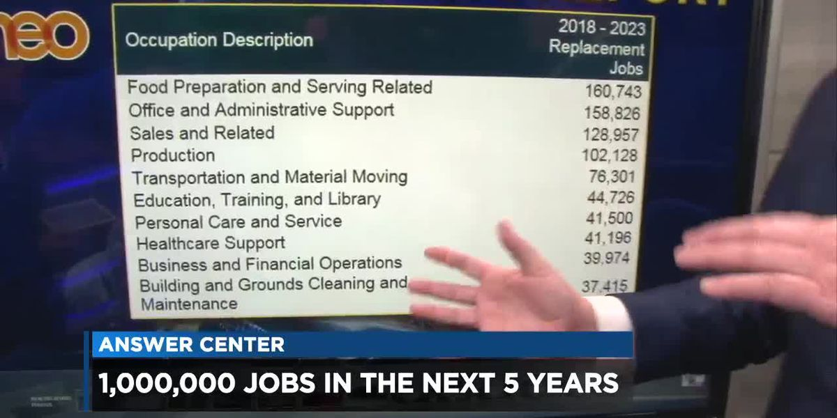 In next 5 years Northeast Ohio will need to fill 1M jobs