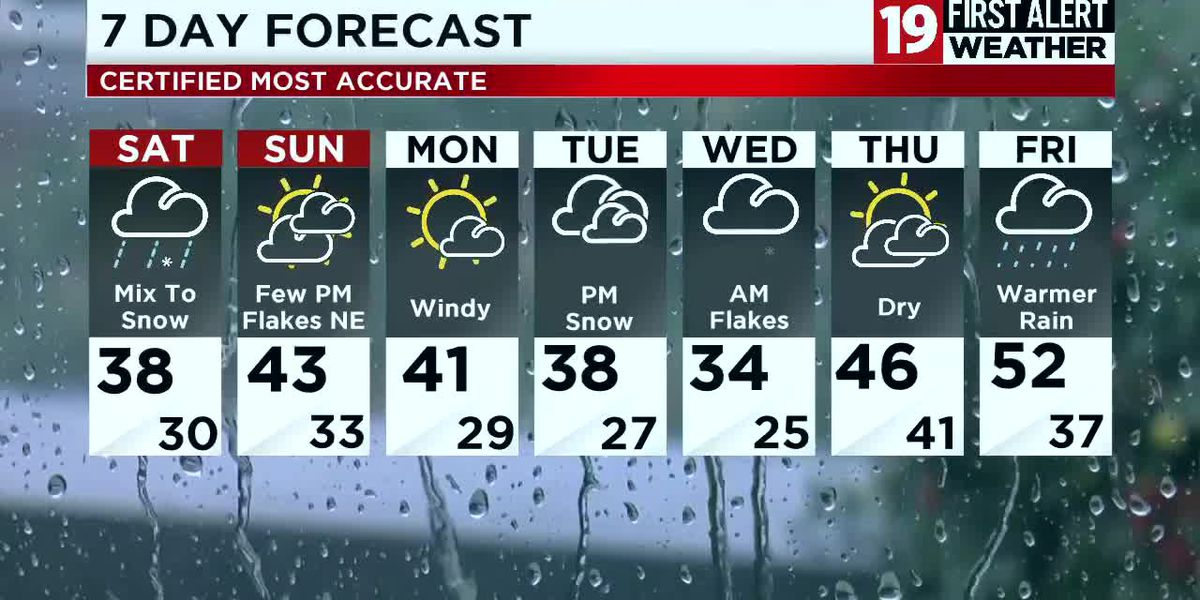 Northeast Ohio Weather: Rain lingers overnight, wintry mix and snow on Saturday