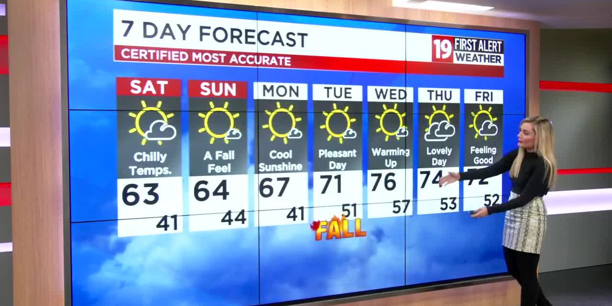 Northeast Ohio weather: Chilly sunshine in the forecast for the weekend, frost possible Saturday morning