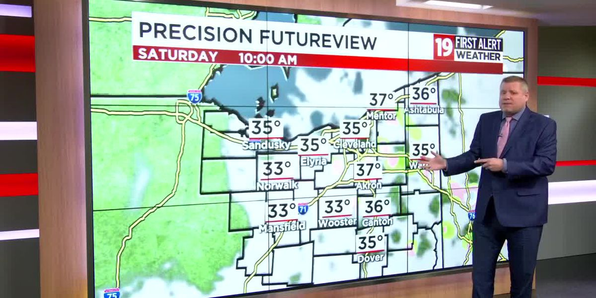 Northeast Ohio Weather: Blustery day with a mix of sun and clouds