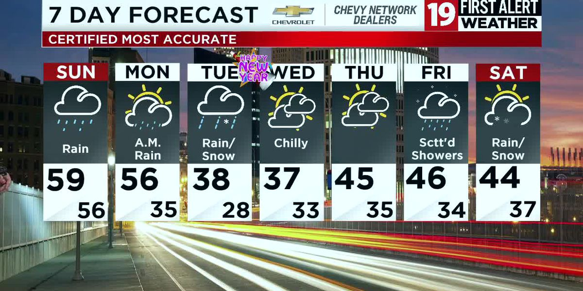 Northeast Ohio weather: Rainy, but warm for Sunday