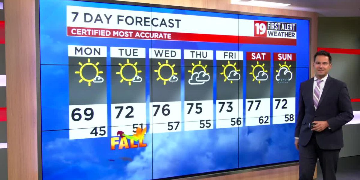 Northeast Ohio weather: Tracking more sunshine to end summer