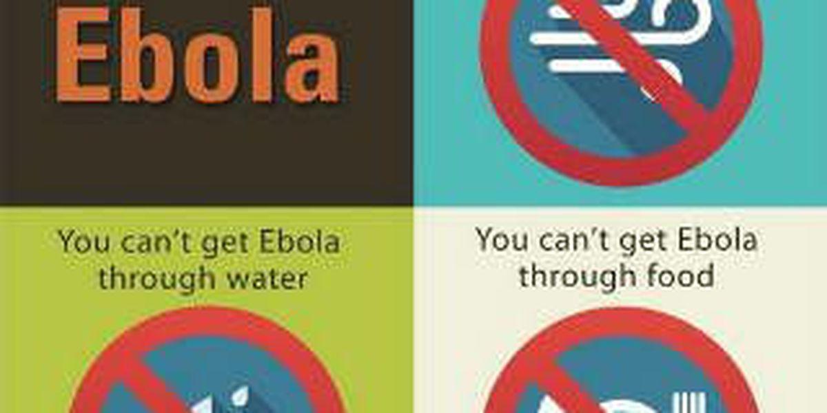 CDC: Ebola Virus fact sheet