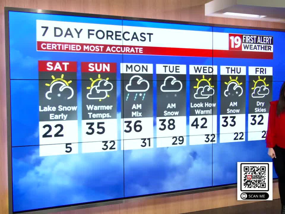 Northeast Ohio weather: Bitterly cold through Saturday, lake effect snow in the forecast overnight