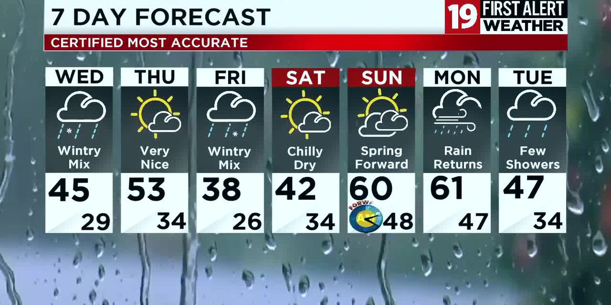 Northeast Ohio Weather: More showers on tap for Wednesday, a beautiful Thursday in the forecast