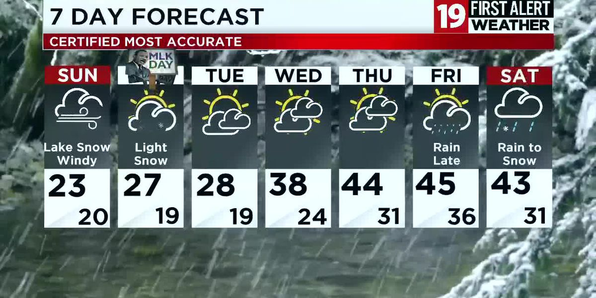 Northeast Ohio Weather: Strong winds, black ice, and lake effect snow overnight