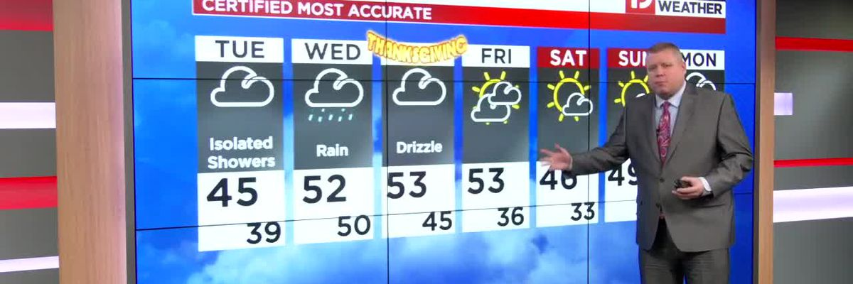 Northeast Ohio weather: Cloudy on Tuesday with chances for isolated afternoon showers