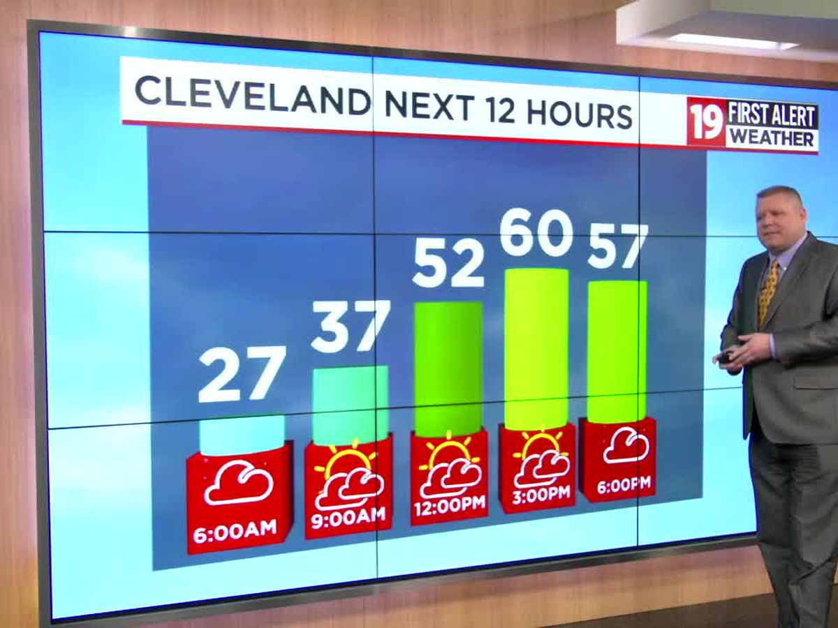 Northeast Ohio Weather: Warmer temperatures return this week
