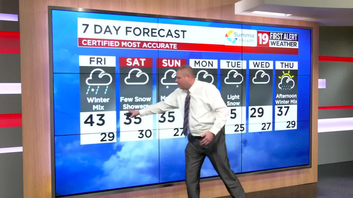 Northeast Ohio weather: Some snow and patchy fog around Friday night