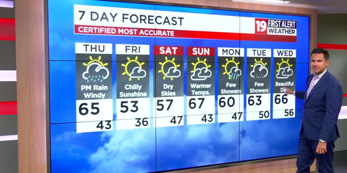Northeast Ohio weather: 30 mph wind gusts overnight, rain returns tomorrow afternoon