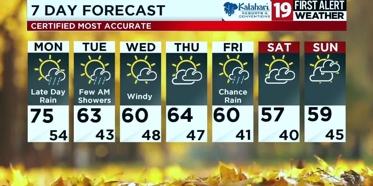 Northeast Ohio Weather: Warm Monday with rain overnight