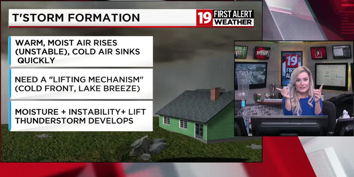 Science behind tornadoes and severe weather safety on 19 First Alert Weather School