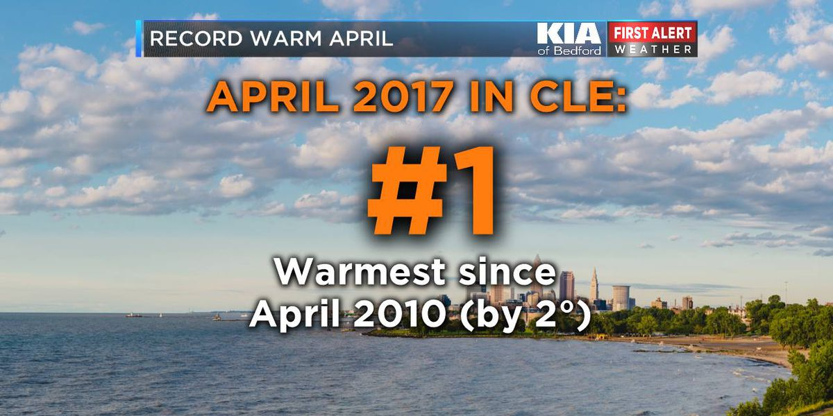 April 2017 warmest on record in Cleveland, Akron