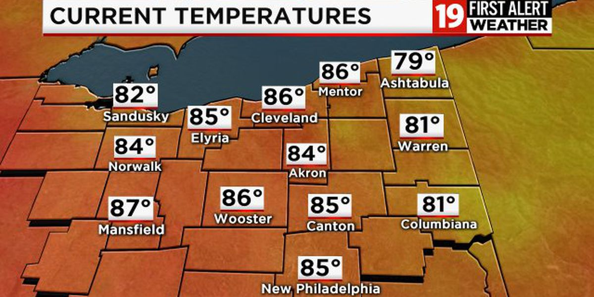 Northeast Ohio Weather: Heat index could hit 109 Saturday