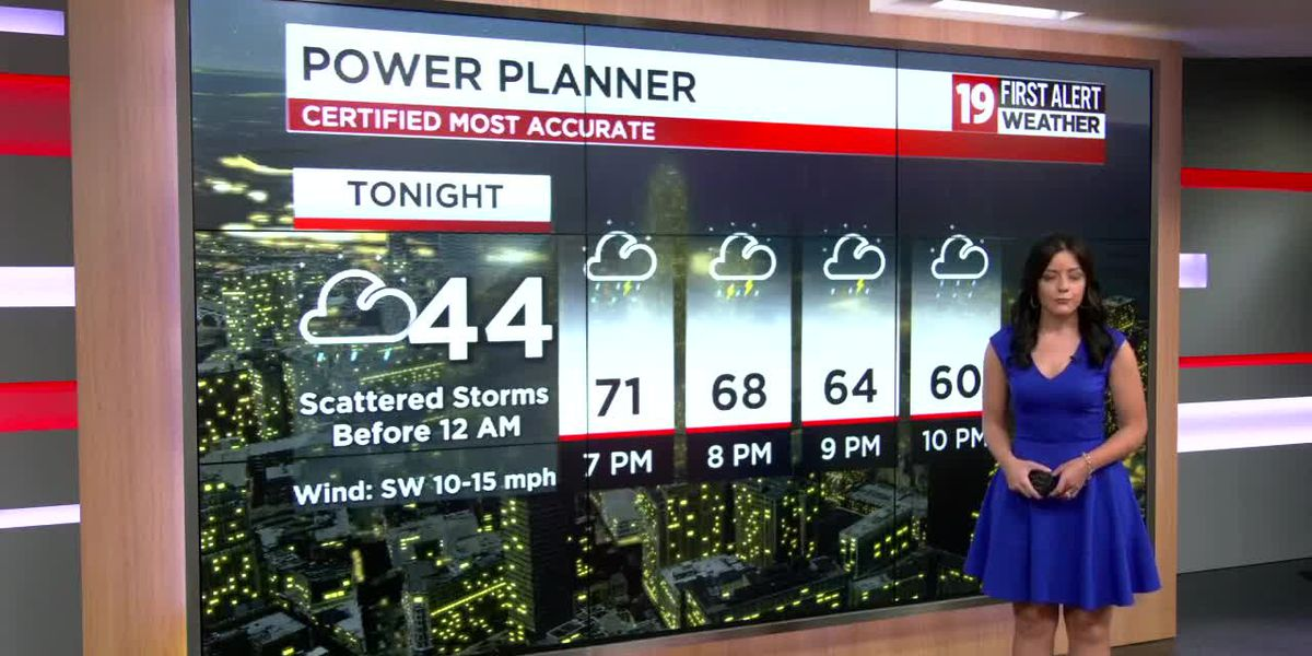 19 First Alert Weather Day: Severe Thunderstorm Watch in effect until 9:00 PM