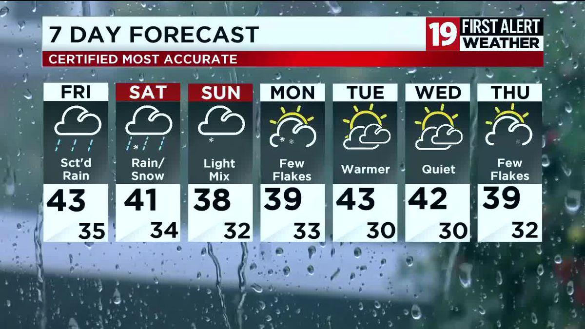 Northeast Ohio weather: Rain returns Friday, light wintry mix through the weekend
