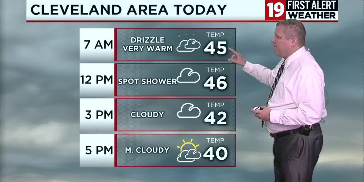 Northeast Ohio Weather: Light showers; temperatures around 50 degrees this morning before colder air builds in this afternoon