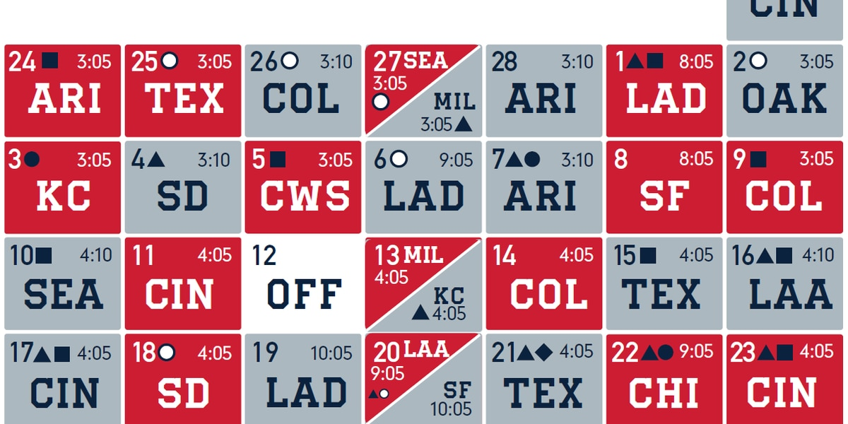 Cleveland Indians release 2019 Spring Training schedule