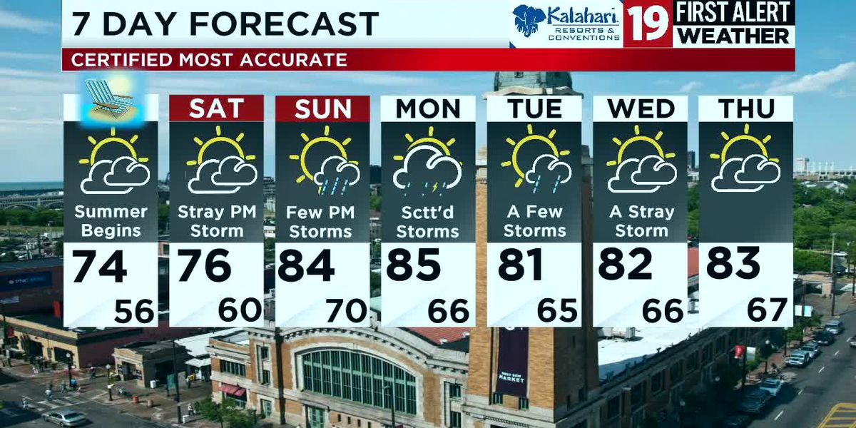 19 First Alert Weather Day: Another round of heavy rain Thursday afternoon