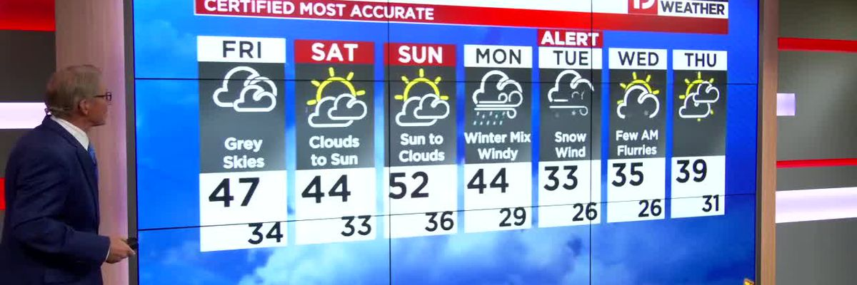 19 First Alert Weather Day: Quiet final weekend of November before potential for snow accumulation