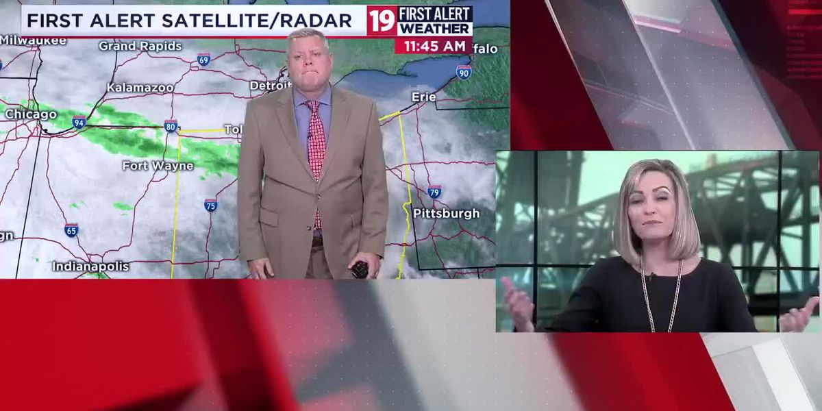 19 First Alert Weather Days: Strong storms possible Wednesday and Thursday