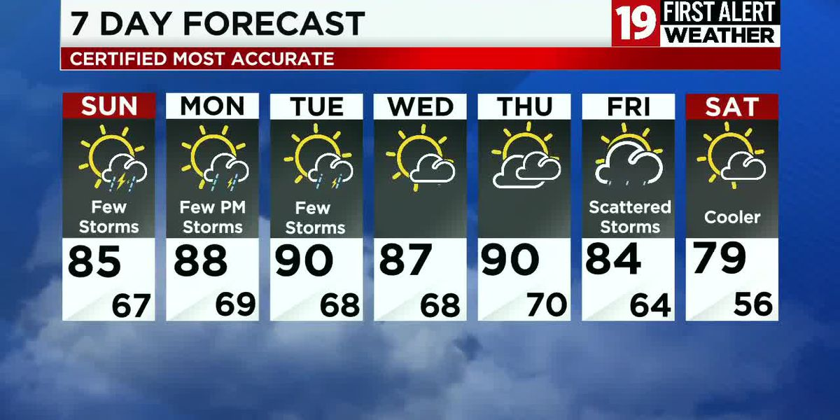 Northeast Ohio weather: Heat and a few storms Sunday