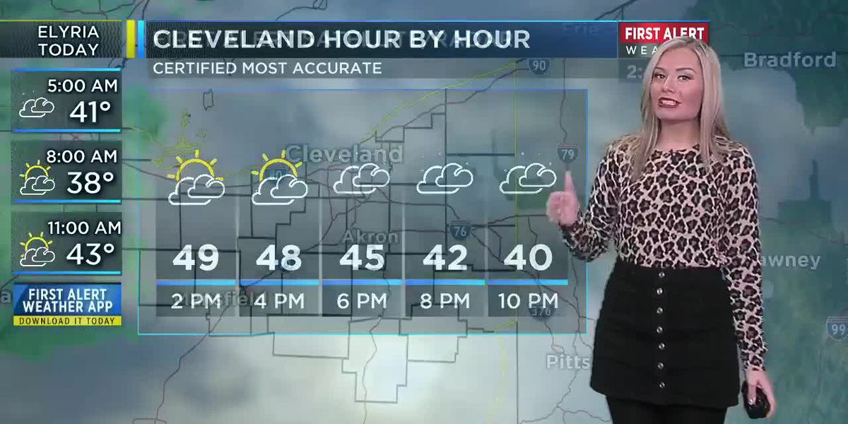Northeast Ohio Weather: Temps could hit the 50s this afternoon