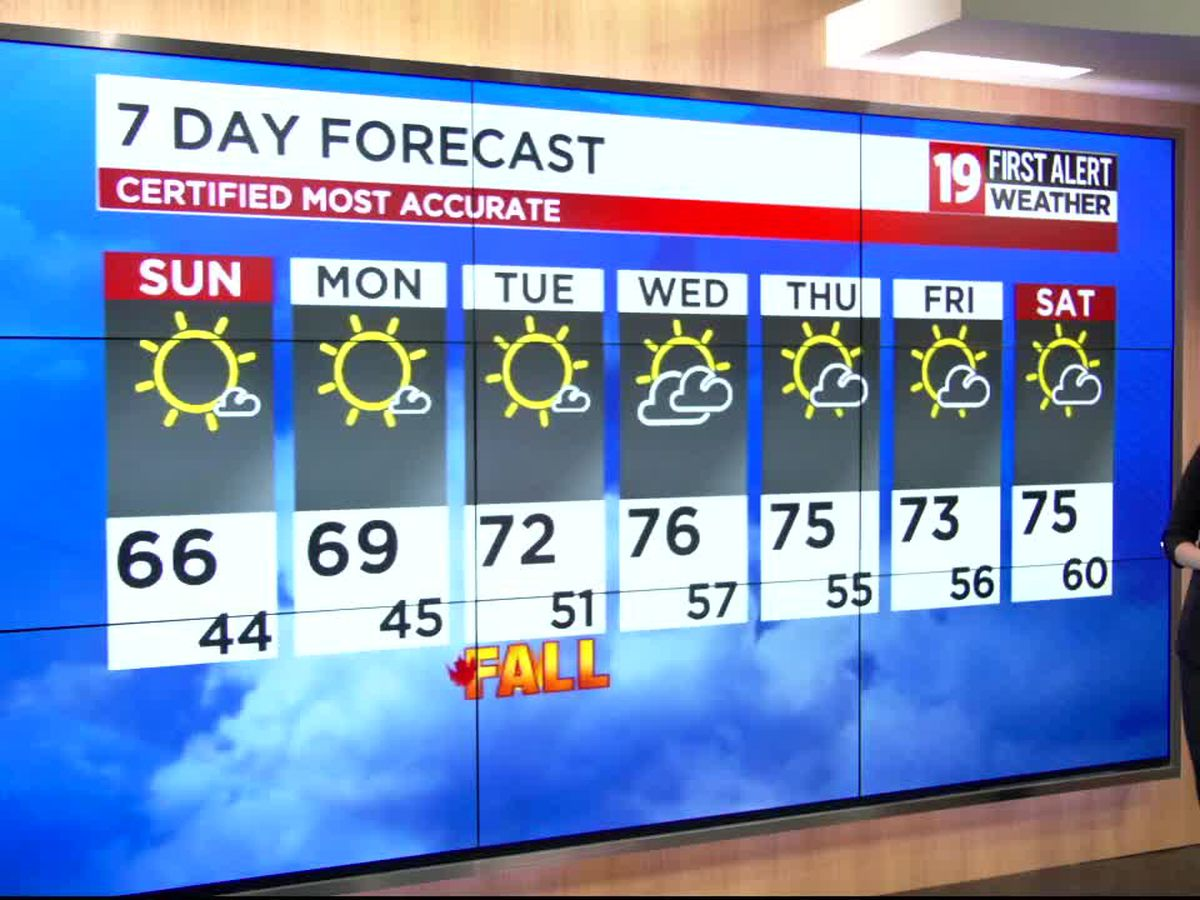 Northeast Ohio Weather: Another cold start on Sunday