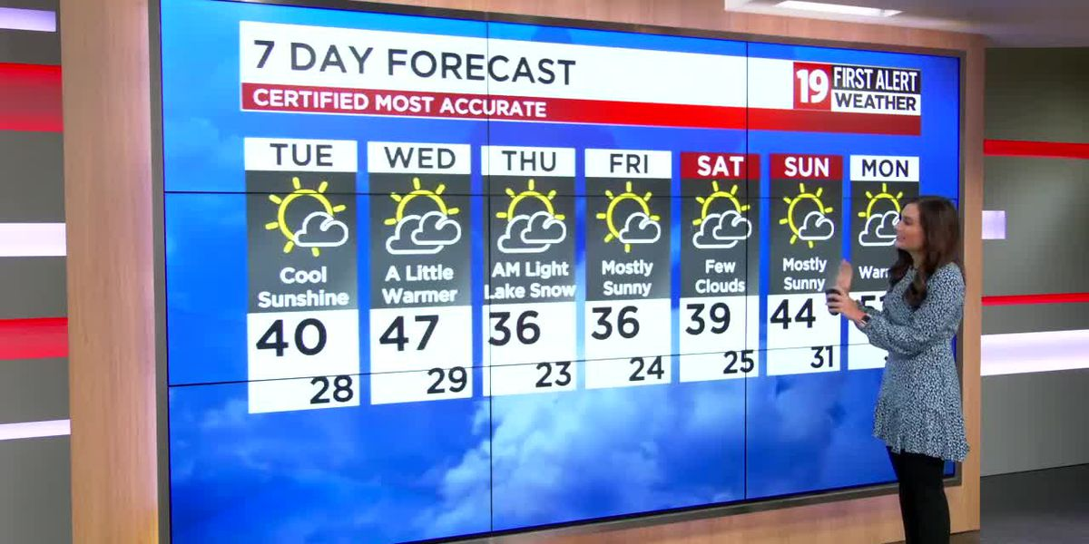 Northeast Ohio weather: Cool sunshine continues through the week