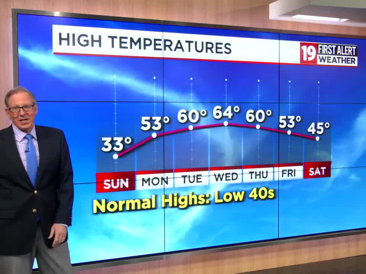 Northeast Ohio weather: Old man winter won't loosen his cold grip until after the weekend!