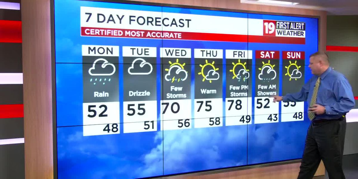 Northeast Ohio weather: More showers move in overnight, another gray day tomorrow