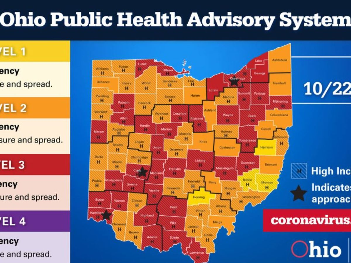 What happens if Cuyahoga County goes purple on the COVID-19 advisory map?