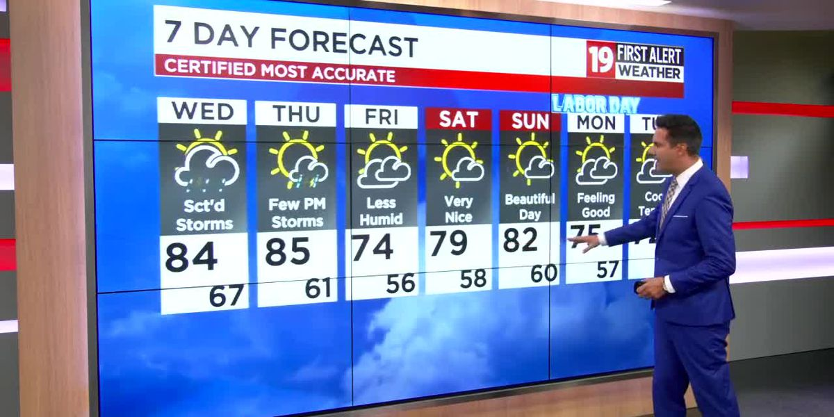 Northeast Ohio weather: Scattered storms move through overnight and linger through Wednesday